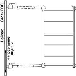 Рисунок 12. Подключение ПС-лесенки, работающее на естественной циркуляции, без заужения и без смещения байпаса. Боковое подключение.