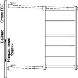 Рисунок 13. Подключение ПС-лесенки, работающее на естественной циркуляции, без заужения и без смещения байпаса. Диагональное подключение.