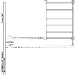 Рисунок 16. Подключение ПС-лесенки, работающее на естественной циркуляции, без заужения и без смещения байпаса. Нижнее подключение.