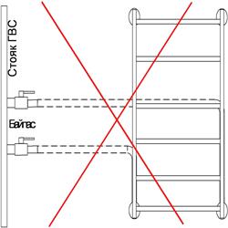 Рисунок 26. Нижнее подключение, пример НЕВЕРНОГО исполнения 2.